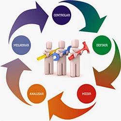 Estratégias para melhorar o ambiente de trabalho e a produtividade em uma empresa de serviços 6